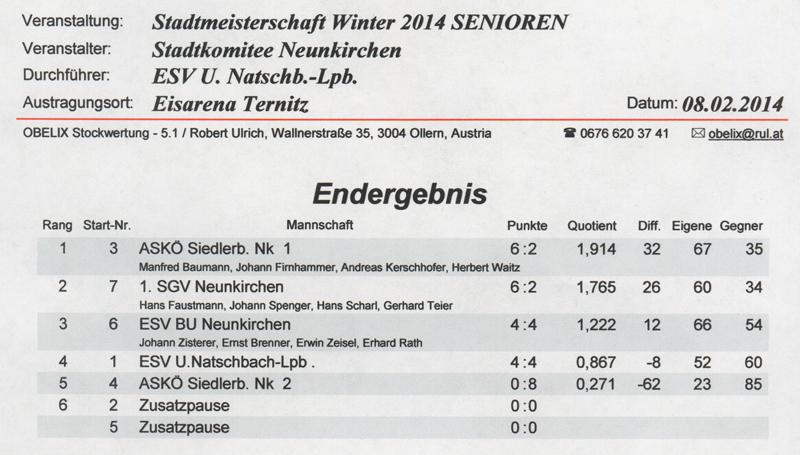 Stadtmeisterschaft Winter Senioren 2014 Ergebnis