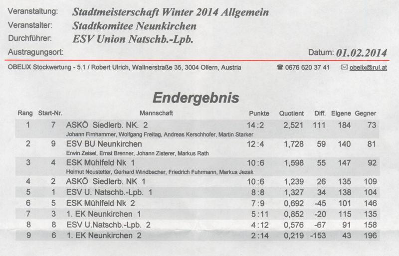 Stadtmeisterschaft Winter allgem. 2014 Ergebnis