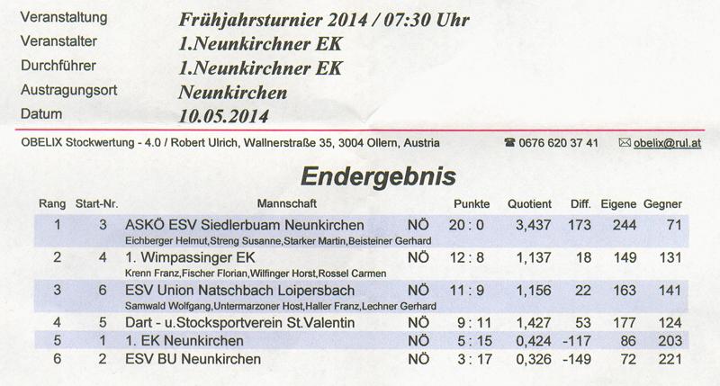 Frühjahrsturnier 1. Neunkirchner EK 2014 1