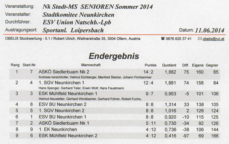 Stadtmeisterschaft Senioren Sommer 2014 Ergebnis 1