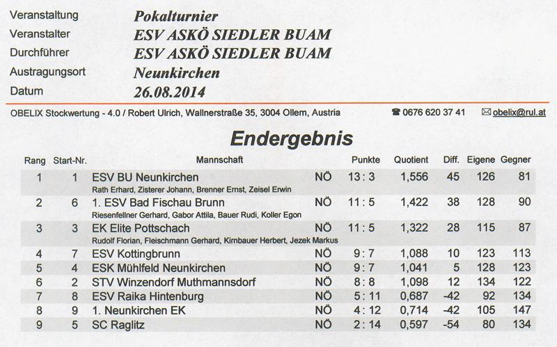 ESV ASKÖ Siedler Buam Ergebnis1