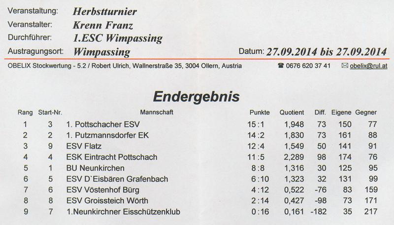 1. ESC Wimpassing 2014 1