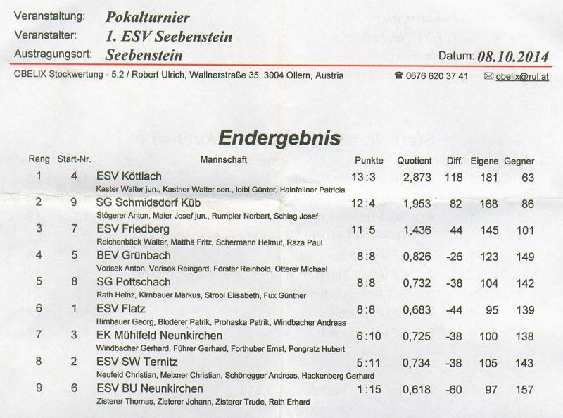 1. ESV Seebenstein 2014 1