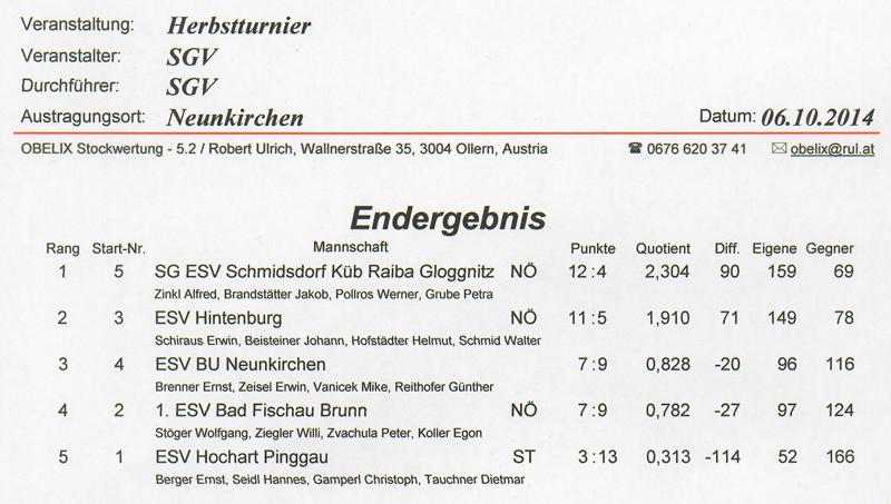 1. Neunkirchner SGV 2014 Ergebnis