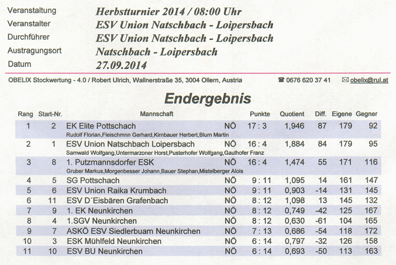 ESV Union Natschbach 2014 1
