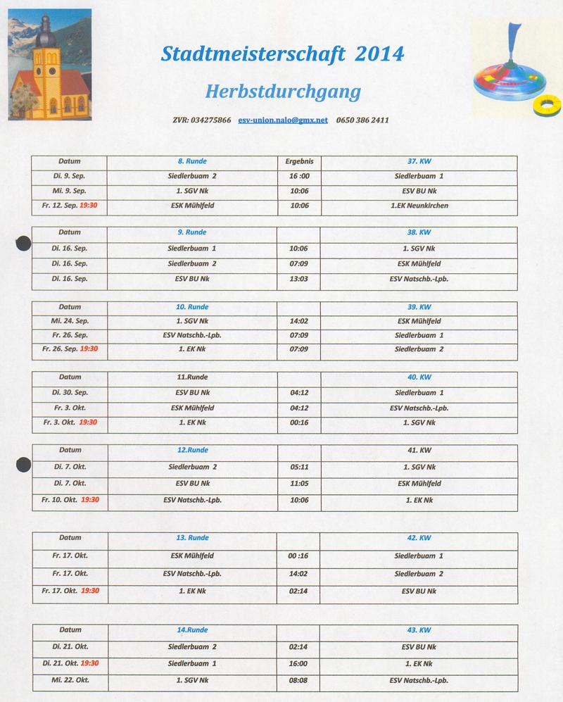 Ergebnisse NK Stadtmeisterschaft Herbst 2014 1