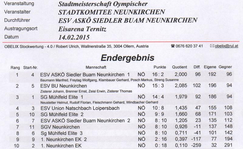 Stadtmeisterschaft allgem. Klasse Winter 2015 Ergebnis 2