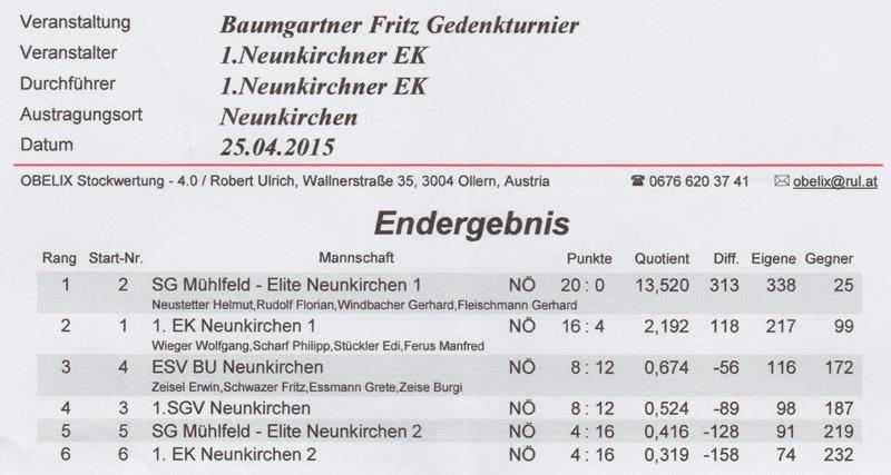 Fritz Baumgartner Gedenkturnier 2015