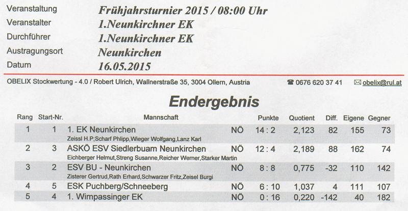 Frühjahrsturnier 1. Neunkirchner EK 2015 1