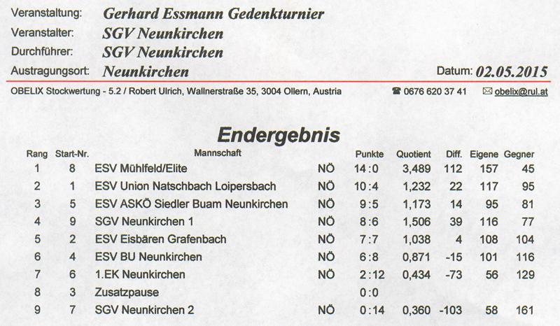 Gerhard Essmann Gedenkturnier 2015 1