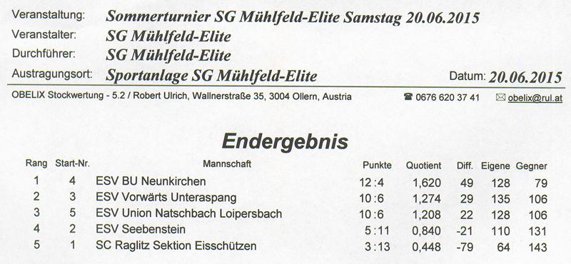 SG Mühlfeld-Elite 2015 Ergebnis