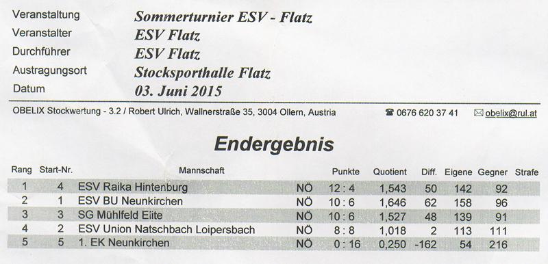 Sommerturnier ESV Flatz 2015 Ergebnis