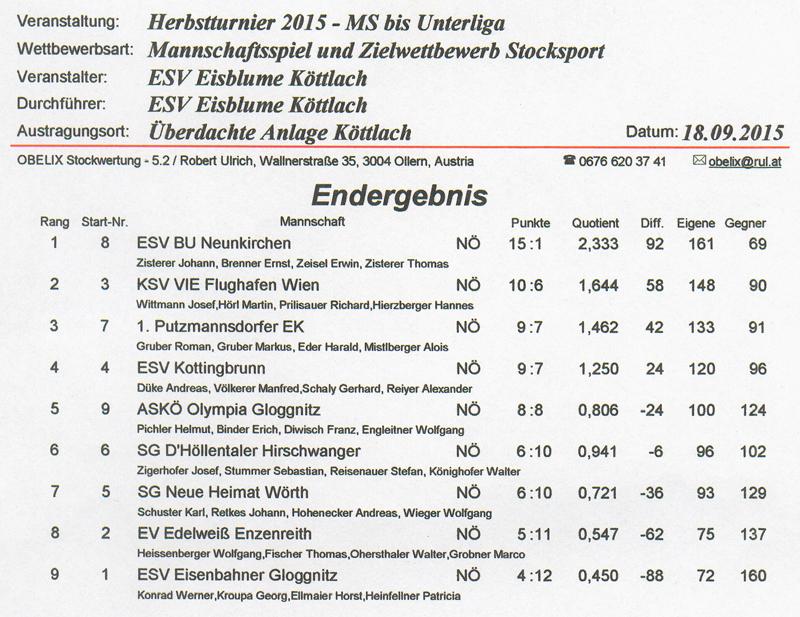 ESV Eisblume Köttlach Herbstturnier 2015 Ergebnis