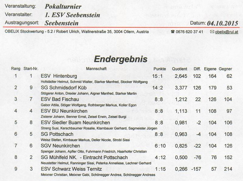 1. ESV Seebenstein Herbstturnier 2015 1