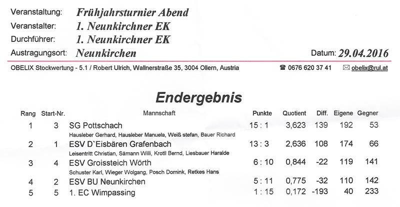 Frühjahrsturnier 1. Neunkirchner EK 2016 1