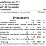 Jubiläumsturnier 13.04.2016