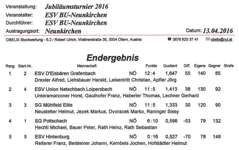 Jubiläumsturnier 13.04.2016 1