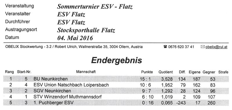 Sommertrunier ESV Flatz 2016 1