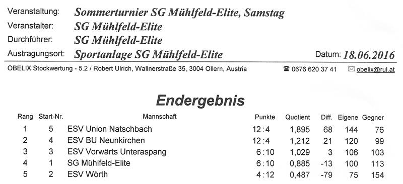 SG Mühlfeld-Elite Ergebnis 2016 1