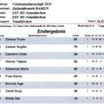 Zielwettbewerb Damen VM 2016