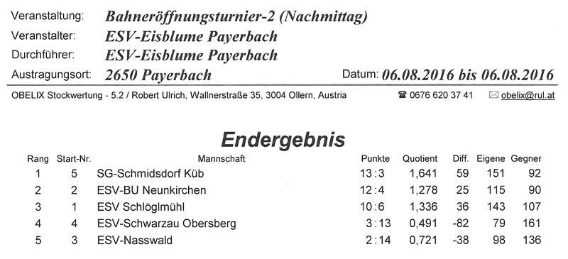 ESV Eisblume Payerbach 2016 Ergebnis 1