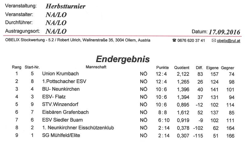 esv-union-natschbach-lpsb-2016-ergebnis-1
