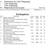 1-esc-wimpassing-2016-ergebnis-1