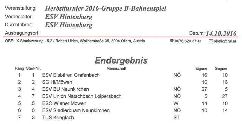 bahnenspiele-hintenburg-2016-1