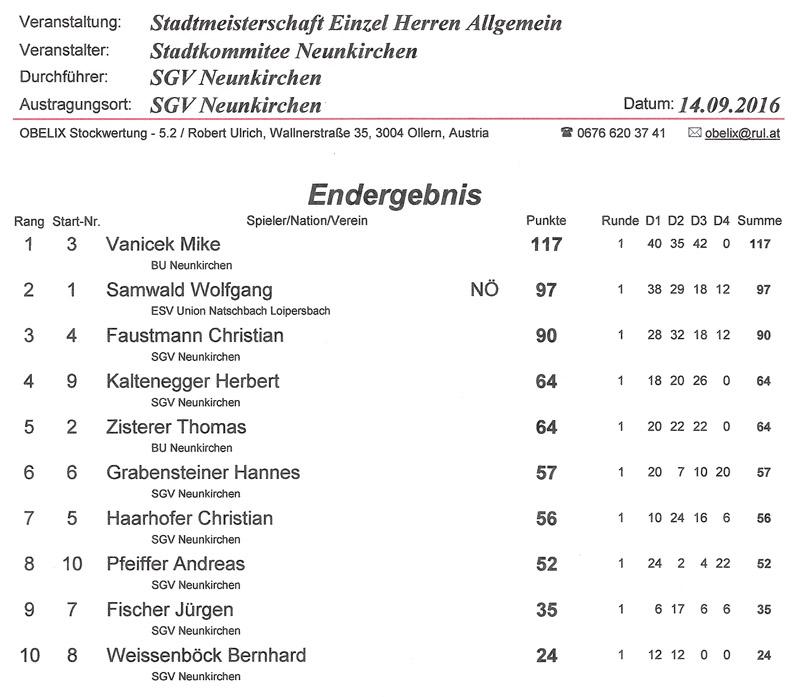 allgemeine-klasse-2016-1