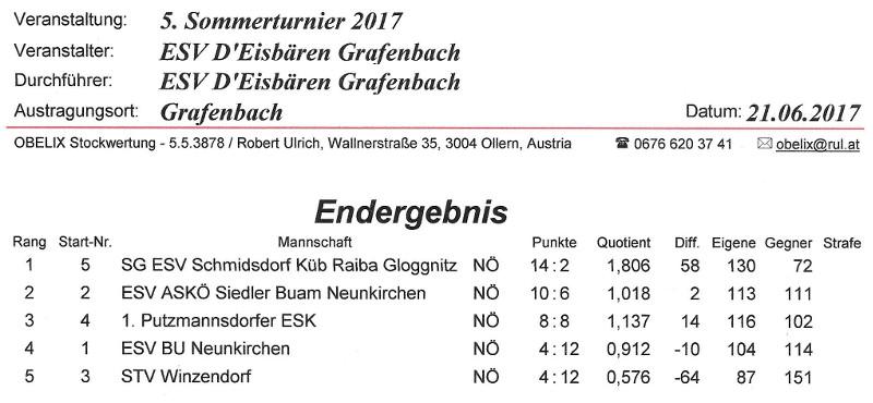 ESV D' Eisbären Grafenbach Ergebnis 1