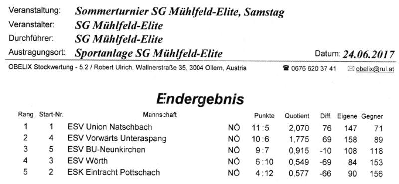 SG Mühlfeld Elite Ergebnis 1