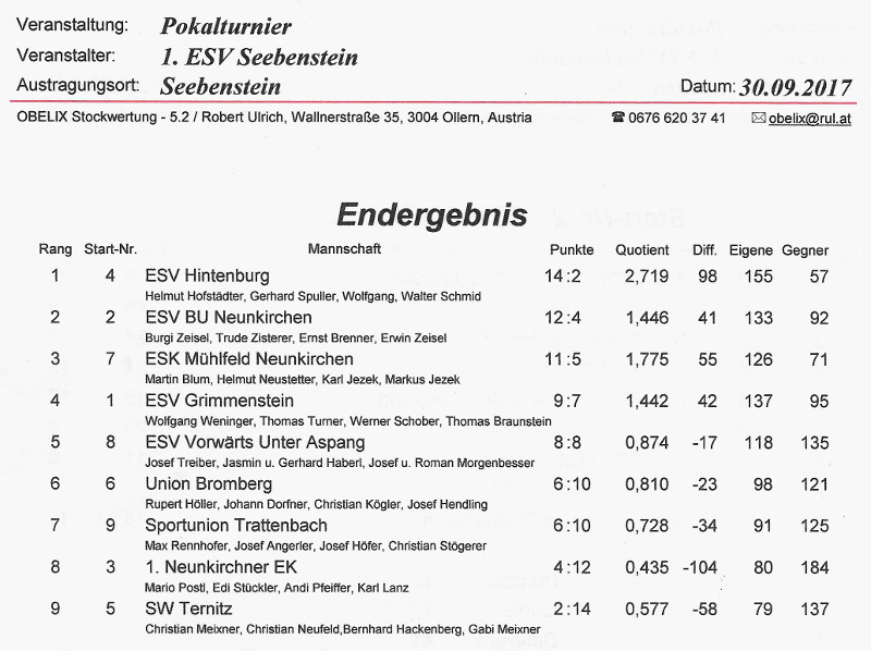 1. ESV Seebenstein Ergebnis 1