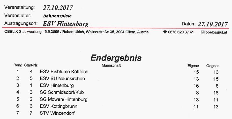 ESV Hintenburg 2017 Bahnenspiele 1