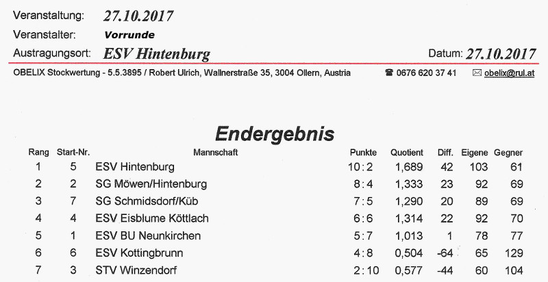 ESV Hintenburg 2017 Vorrunde 1