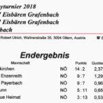 ESV D'Eisbären Grafenbach 2018 Ergebnis 1