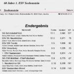 1. ESV Seebenstein 2019 Ergebnis 1