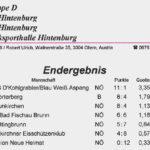 ESV Hintenburg Vorrunde 1
